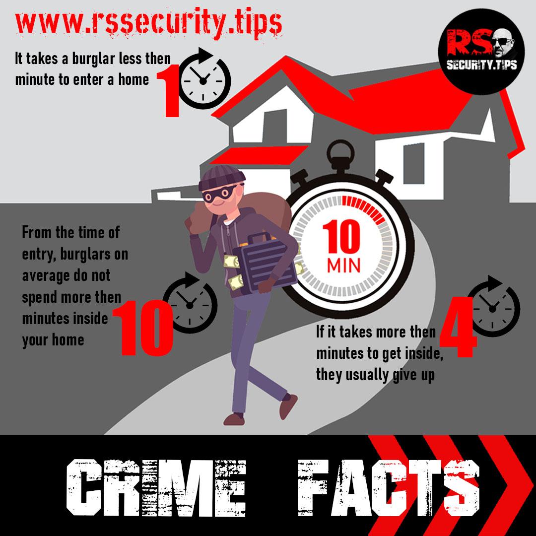 Crime prevention1
